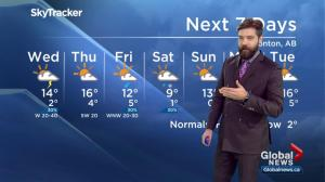 Global Edmonton weather forecast: April 16