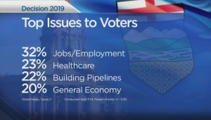 Exclusive Alberta election Ipsos poll