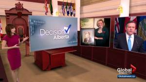 Setting scene for potential wild races in historic Alberta election