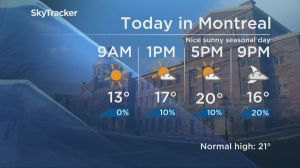 Global News Morning weather forecast: Wednesday May 22, 2019