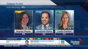 Alberta Election 2015: Duane Bratt: Denis is in trouble