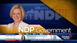 Alberta Election 2015: Global News projects NDP to win majority