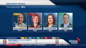 Alberta Election 2015: David Shepherd wins Edmonton Centre