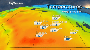 Saskatoon weather outlook: warmest day of the month on Wednesday