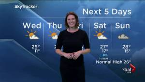 Mix of sun and cloud with seasonal temperatures for Wednesday