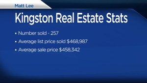 Real Estate Agent Matt Lee breaks down Kingston's July stats