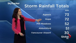 B.C. evening weather forecast: April 19