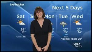 A look at your long weekend forecast