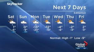 Edmonton weather forecast: Nov. 17