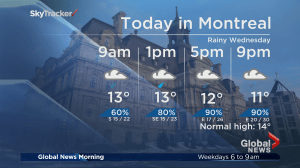 Global News Morning weather forecast: Wednesday, April 25