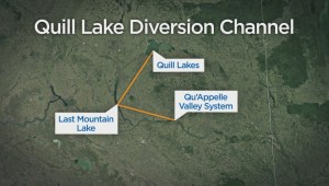 Quill Lake drainage project may not get the EIA many were hoping for