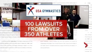USA Gymnastics seeks bankruptcy protection