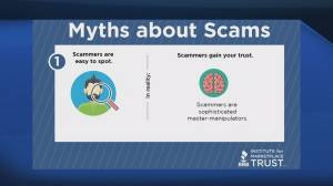 Better Business Bureau helping online shoppers stay safe this holiday season (03:56)