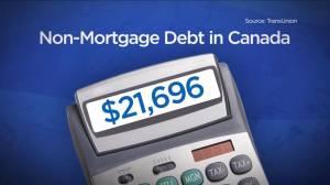 Canadian consumer debt climbs higher (02:40)