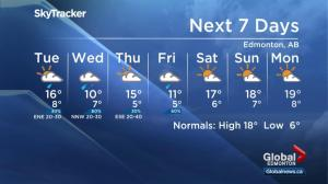 Edmonton weather forecast: May 13