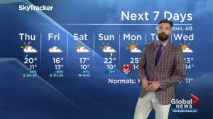 Global Edmonton weather forecast: June 26