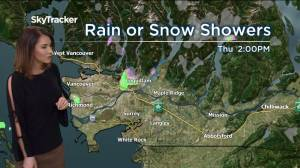 B.C. afternoon weather forecast: Mar 7