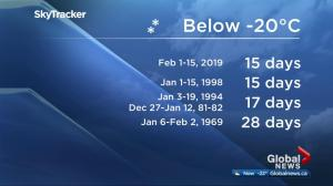 Extreme cold warning lifted in Edmonton