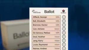 2018 Civic Elections: Concerns about randomized ballots in Vancouver