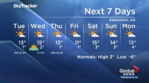 Global Edmonton weather forecast: March 18