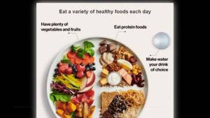 Registered Dietitian Charles Ko explains Canada's new food guide