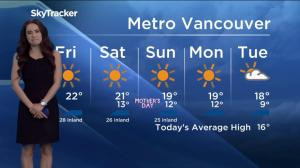 B.C. morning weather forecast: May 10