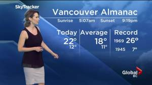 B.C. evening weather forecast: Jun. 15