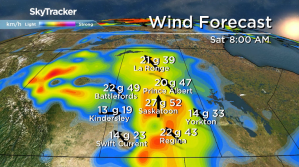 Saskatoon weather outlook: windy weekend, risk of storms ahead