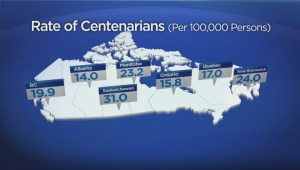 'She never expected to live to 100': Saskatchewan has highest life expectancy in Canada