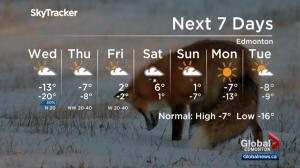 Global Edmonton weather forecast: Jan. 22