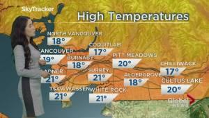 B.C. evening weather forecast: Aug 11