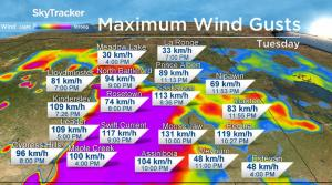 Hurricane force winds slam Saskatchewan with gusts up to 131 km/h