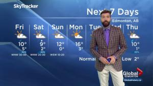 Global Edmonton weather forecast: April 18
