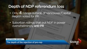 BC voters overwhelmingly reject proportional representation