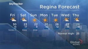 Global Regina Weather July 12