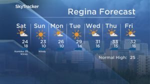 Global Regina Weather, July 13