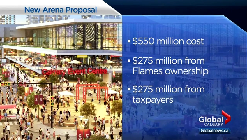 By The Numbers How Does Calgary S Proposed New Arena Stack Up Against Other Nhl Rinks Globalnews Ca