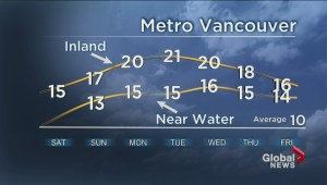 B.C. evening weather forecast: Mar 16