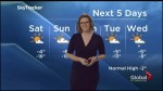 Sunshine and cooler temperatures for Saturday