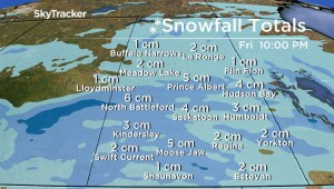 Saskatoon weather outlook: -30 wind chills move out, snow slides in
