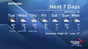 Global Edmonton weather forecast: April 22