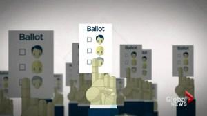West Block Primer: electoral reform in Canada