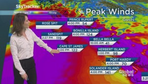 BC Evening Weather Forecast: Dec 17