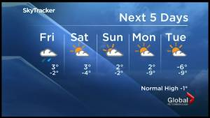 Freezing drizzle and fog expected tonight