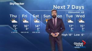 Edmonton Weather Forecast: May 15
