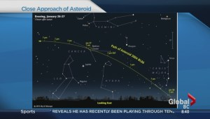 Grab your binoculars: an asteroid flying close to Earth to be visible today