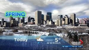 Edmonton early morning weather forecast: Tuesday, March 20, 2018