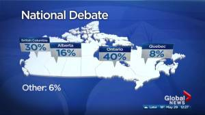 Twitter Canada releases data on the Trans Mountain pipeline debate
