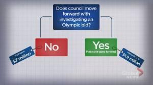 A roadmap to Calgary hosting the 2026 Olympics