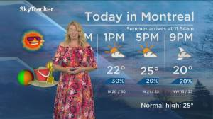 Global News Morning weather forecast: Friday June 21, 2019